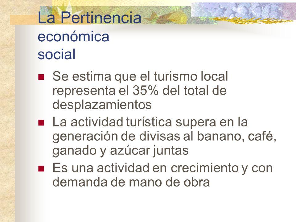 La Pertinencia económica social