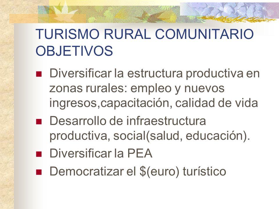 TURISMO RURAL COMUNITARIO OBJETIVOS