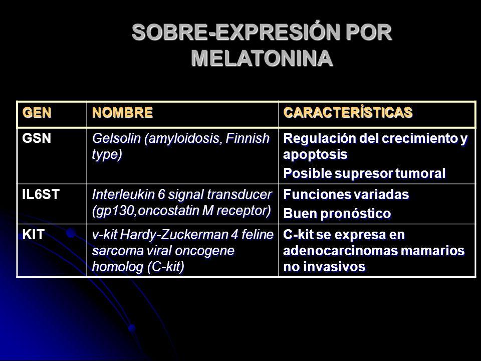 SOBRE-EXPRESIÓN POR MELATONINA