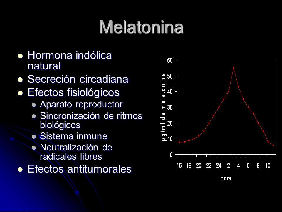 Melatonina Hormona indólica natural Secreción circadiana