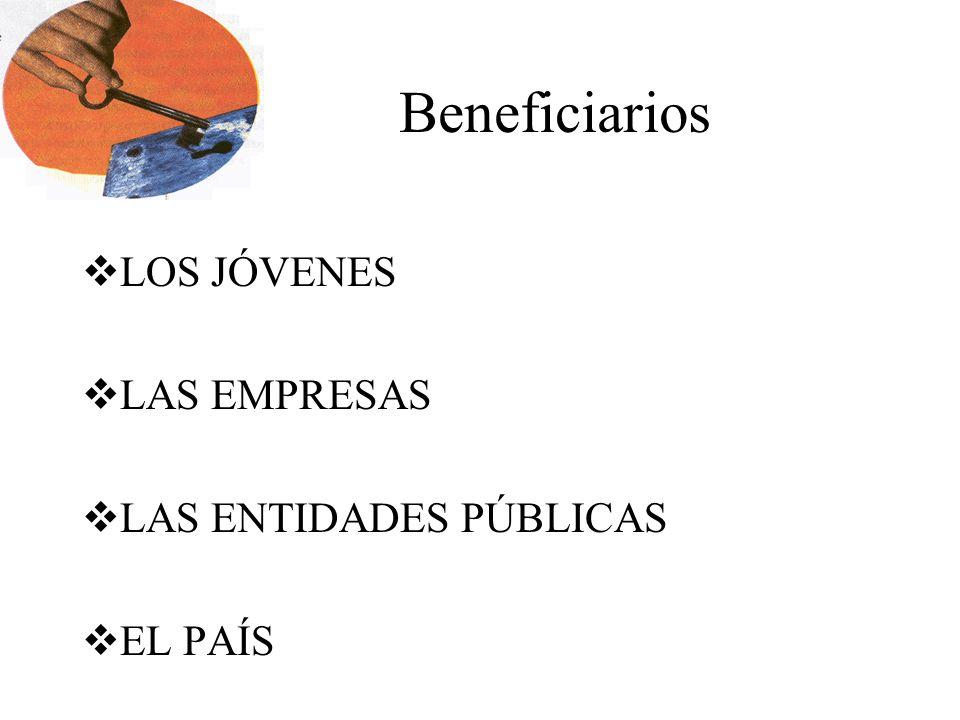 Beneficiarios LOS JÓVENES LAS EMPRESAS LAS ENTIDADES PÚBLICAS EL PAÍS