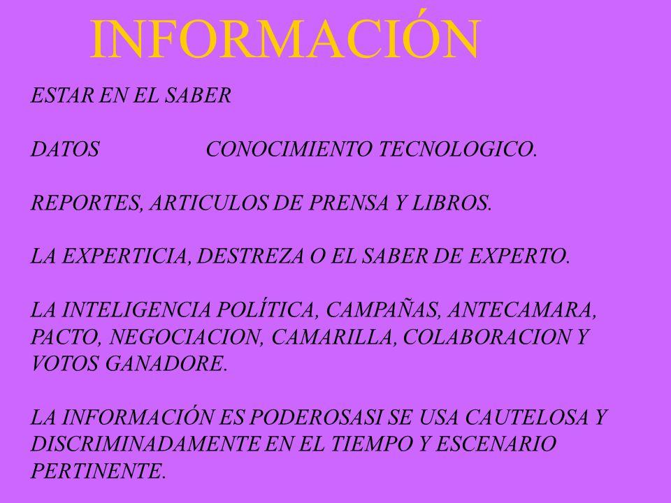 INFORMACIÓN ESTAR EN EL SABER DATOS CONOCIMIENTO TECNOLOGICO.