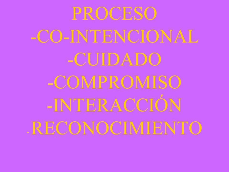 PROCESO -CO-INTENCIONAL -CUIDADO -COMPROMISO -INTERACCIÓN