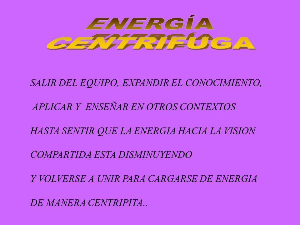 ENERGÍA CENTRIFUGA SALIR DEL EQUIPO, EXPANDIR EL CONOCIMIENTO,