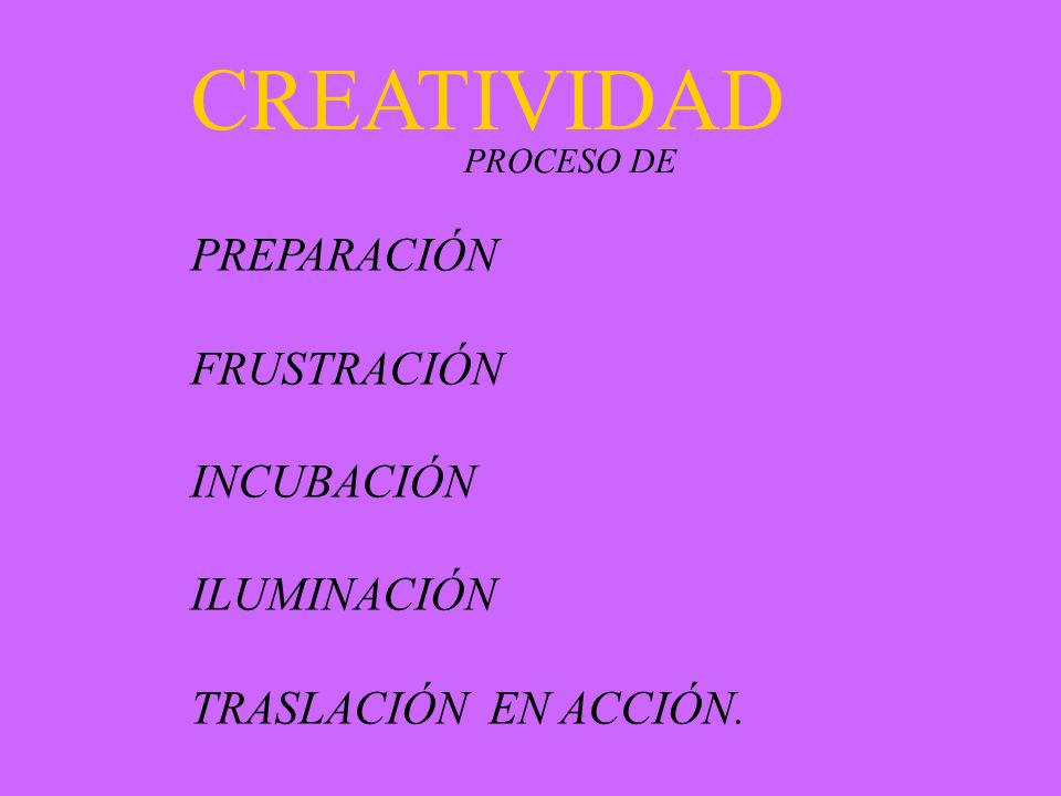 CREATIVIDAD PREPARACIÓN FRUSTRACIÓN INCUBACIÓN ILUMINACIÓN