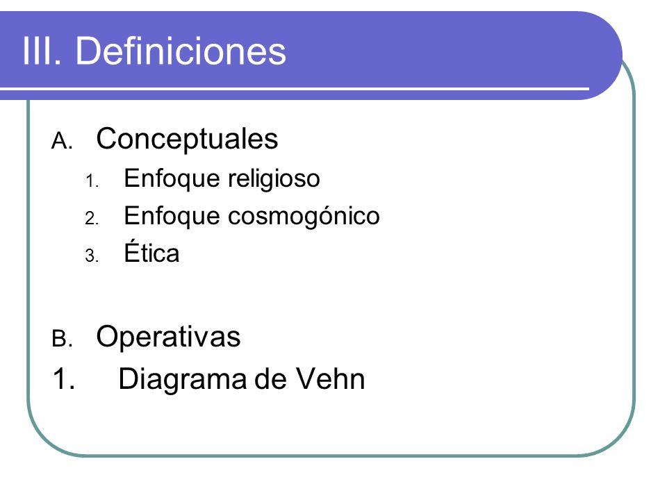 III. Definiciones Conceptuales Operativas 1. Diagrama de Vehn