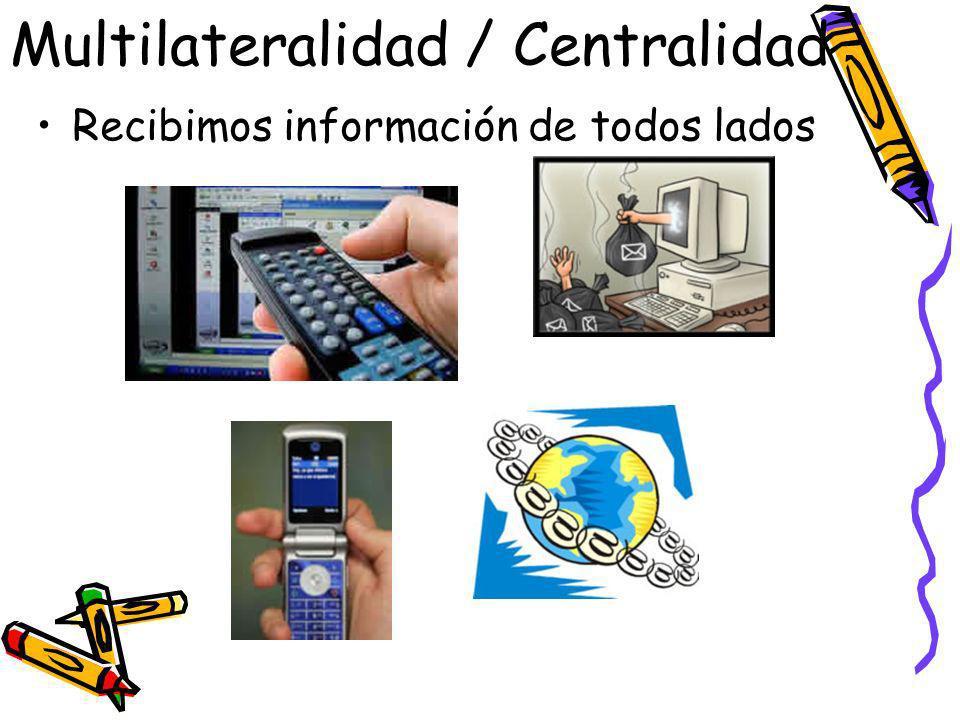 Multilateralidad / Centralidad