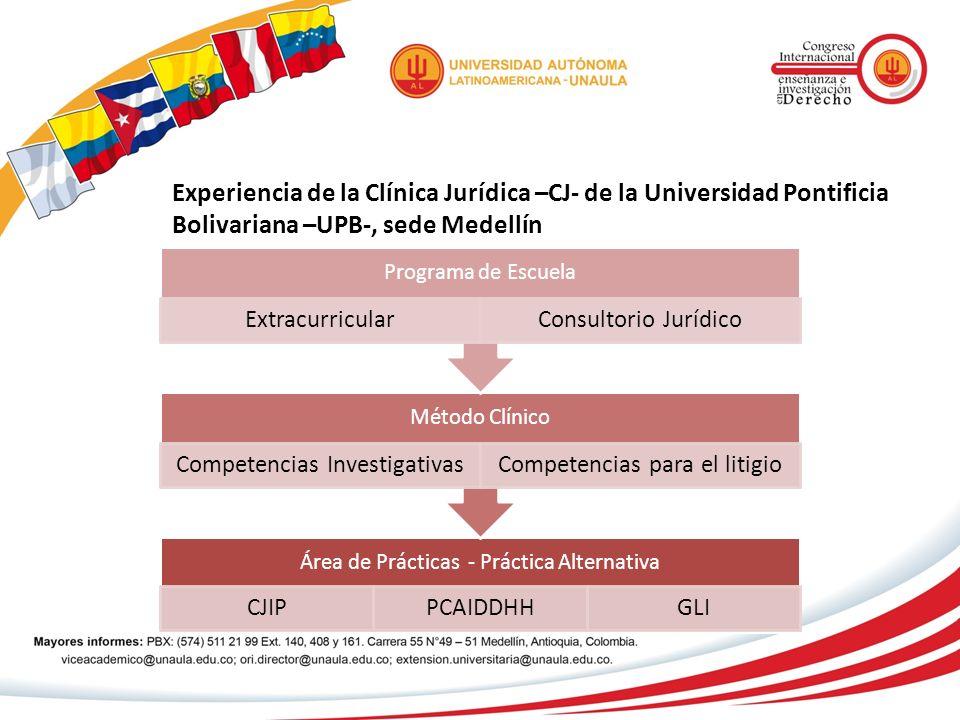Experiencia de la Clínica Jurídica –CJ- de la Universidad Pontificia Bolivariana –UPB-, sede Medellín