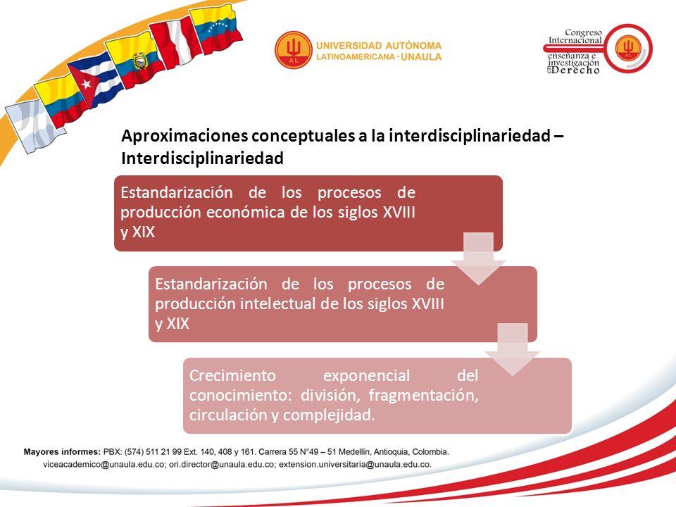 Aproximaciones conceptuales a la interdisciplinariedad – Interdisciplinariedad