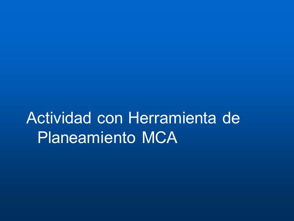 Actividad con Herramienta de Planeamiento MCA