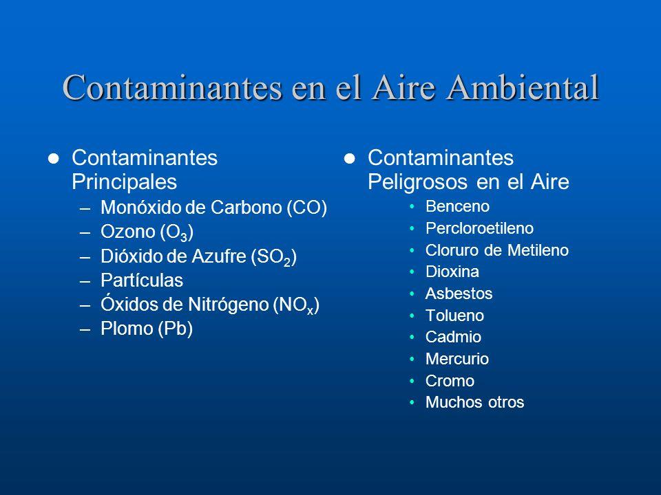 Contaminantes en el Aire Ambiental