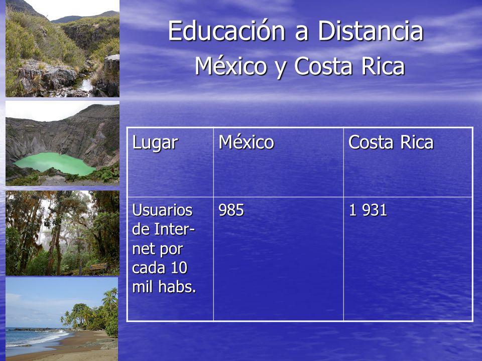 Educación a Distancia México y Costa Rica Lugar México Costa Rica