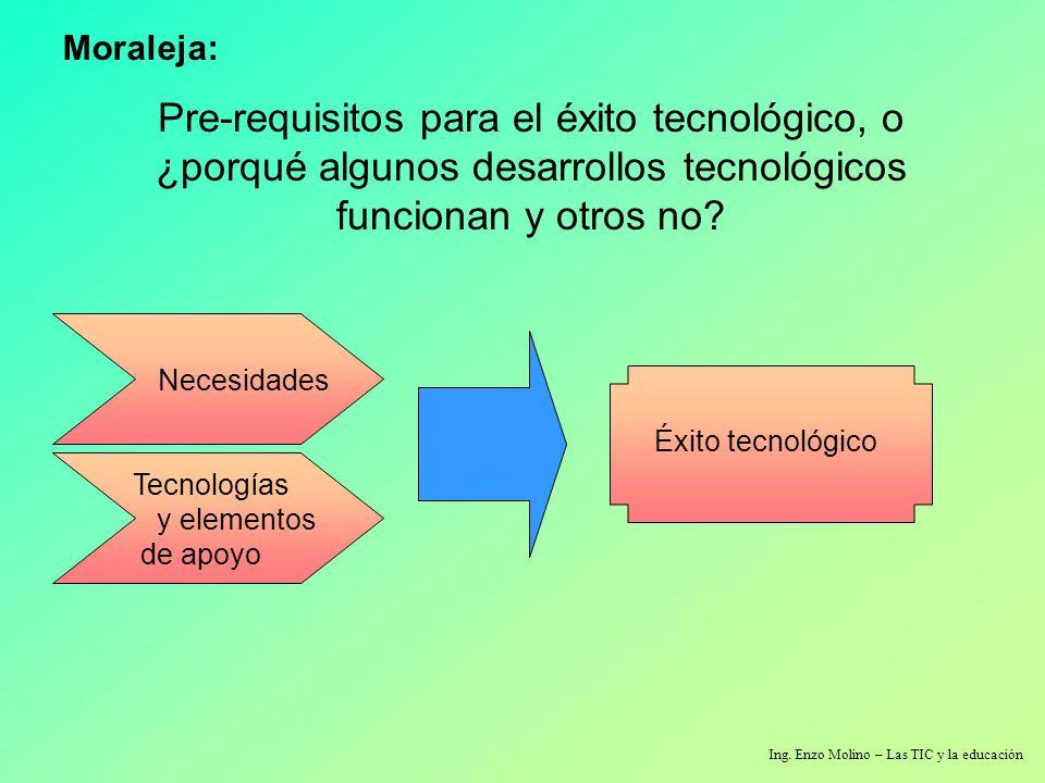 Moraleja: Pre-requisitos para el éxito tecnológico, o ¿porqué algunos desarrollos tecnológicos funcionan y otros no