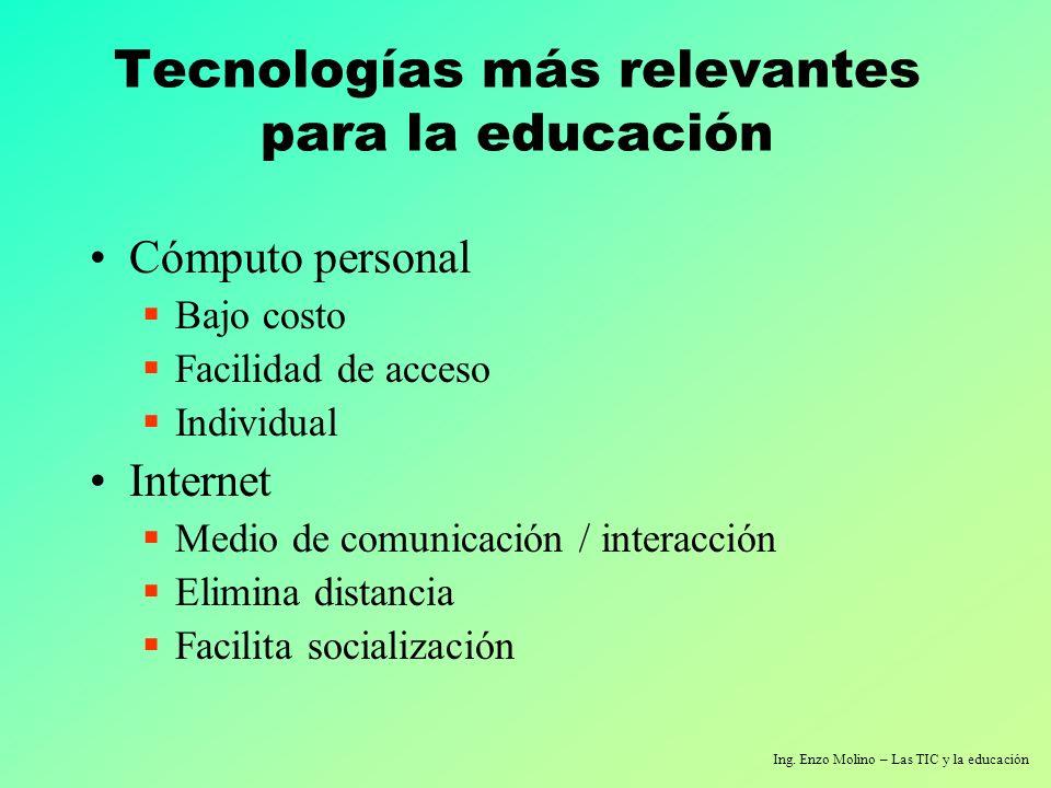 Tecnologías más relevantes para la educación