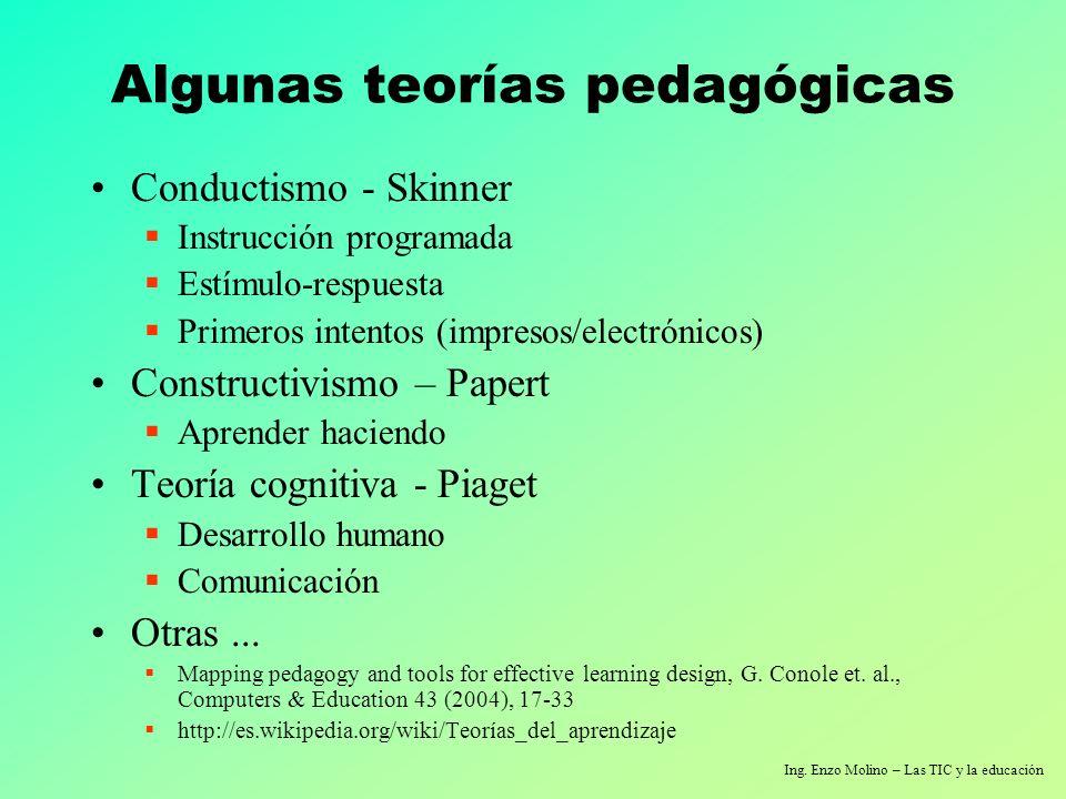 Algunas teorías pedagógicas