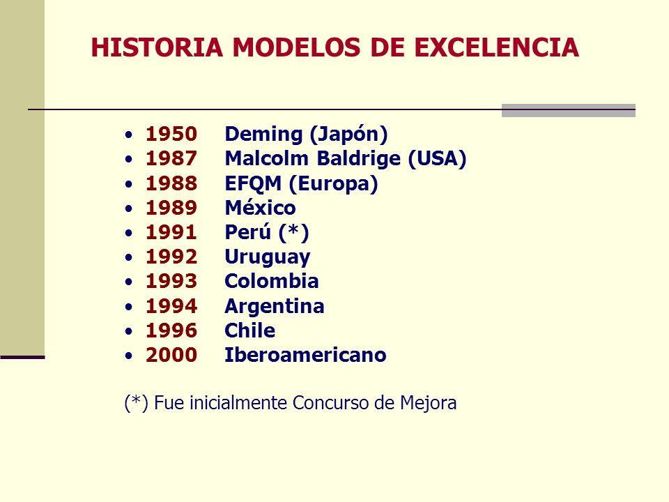 HISTORIA MODELOS DE EXCELENCIA