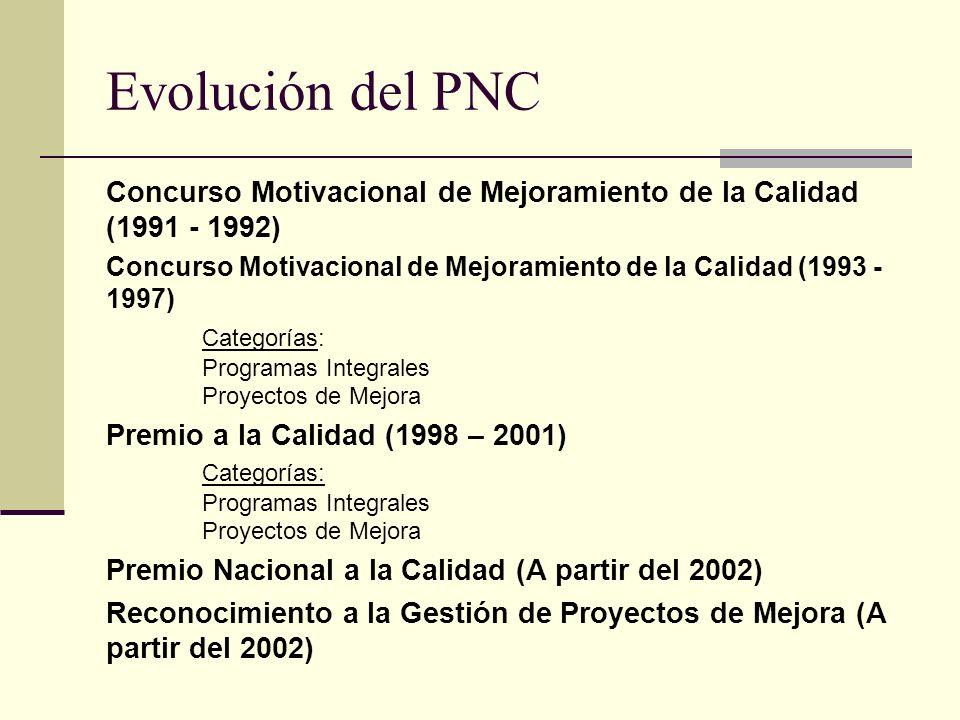 Evolución del PNC Concurso Motivacional de Mejoramiento de la Calidad (1991 - 1992)