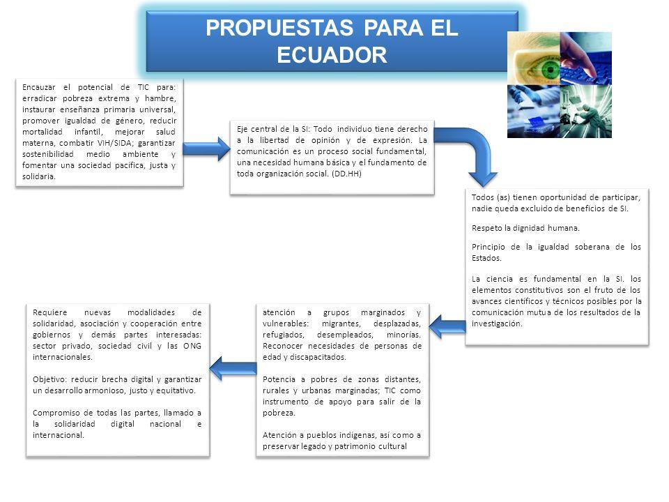PROPUESTAS PARA EL ECUADOR