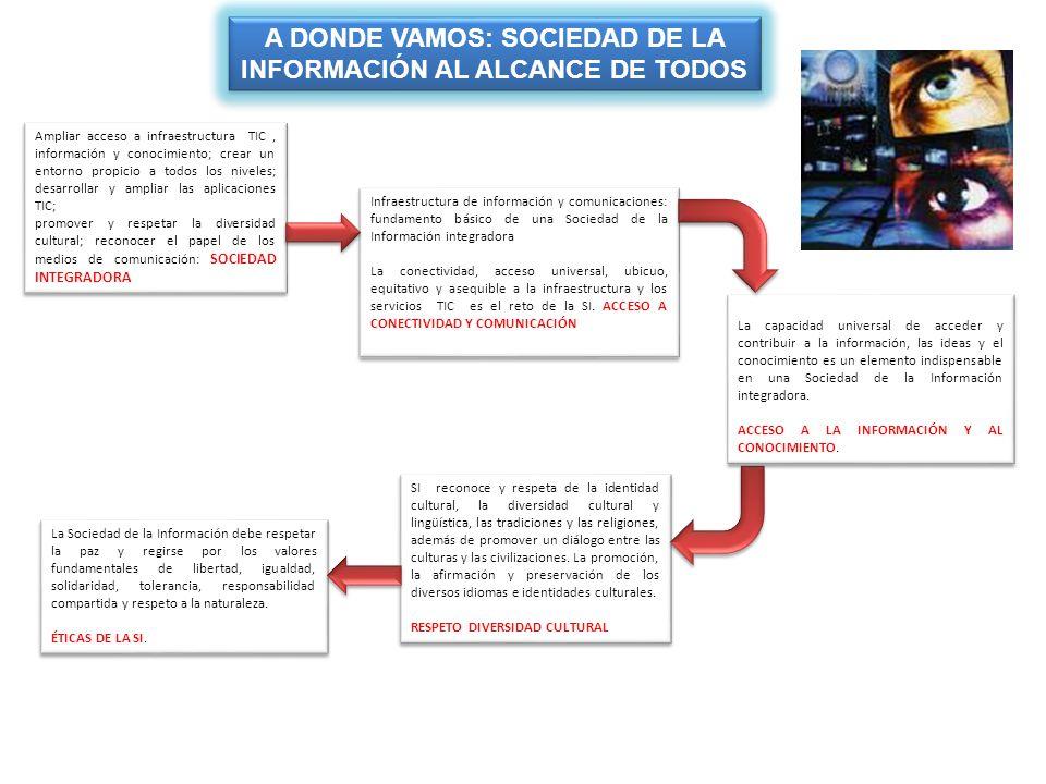 A DONDE VAMOS: SOCIEDAD DE LA INFORMACIÓN AL ALCANCE DE TODOS