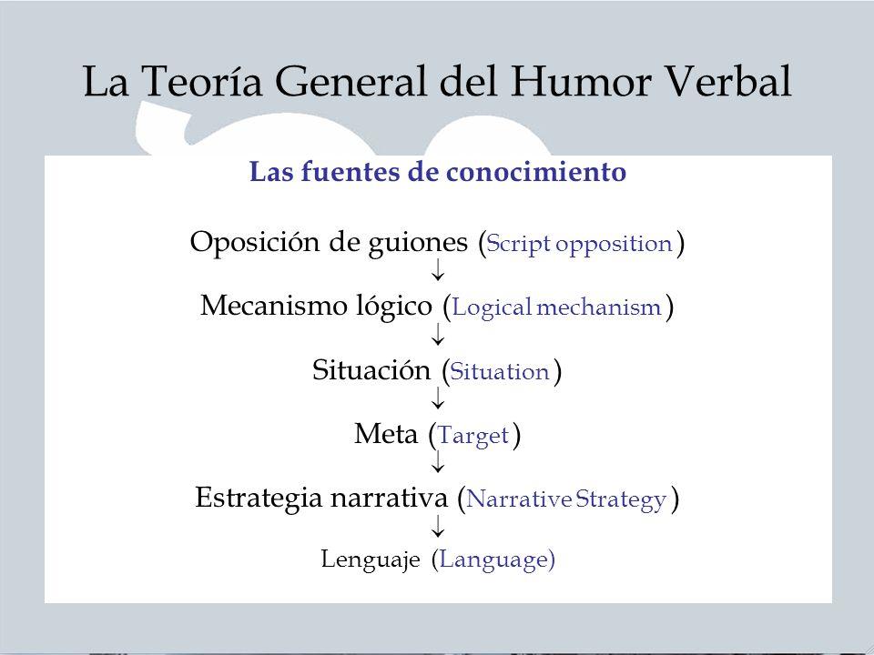 La Teoría General del Humor Verbal