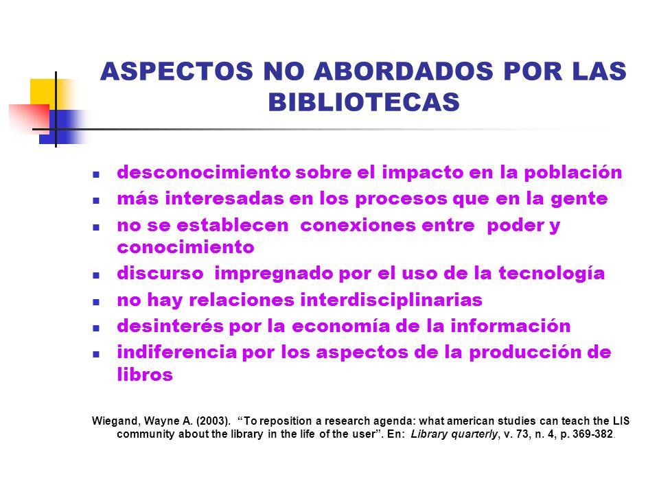 ASPECTOS NO ABORDADOS POR LAS BIBLIOTECAS