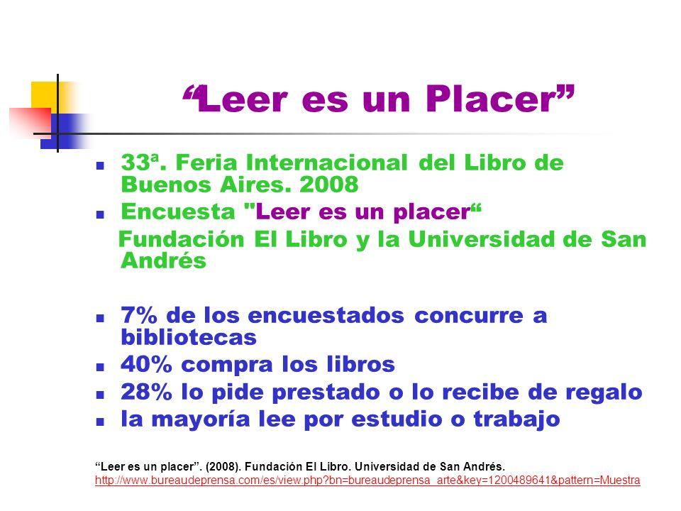 Leer es un Placer 33ª. Feria Internacional del Libro de Buenos Aires. 2008. Encuesta Leer es un placer