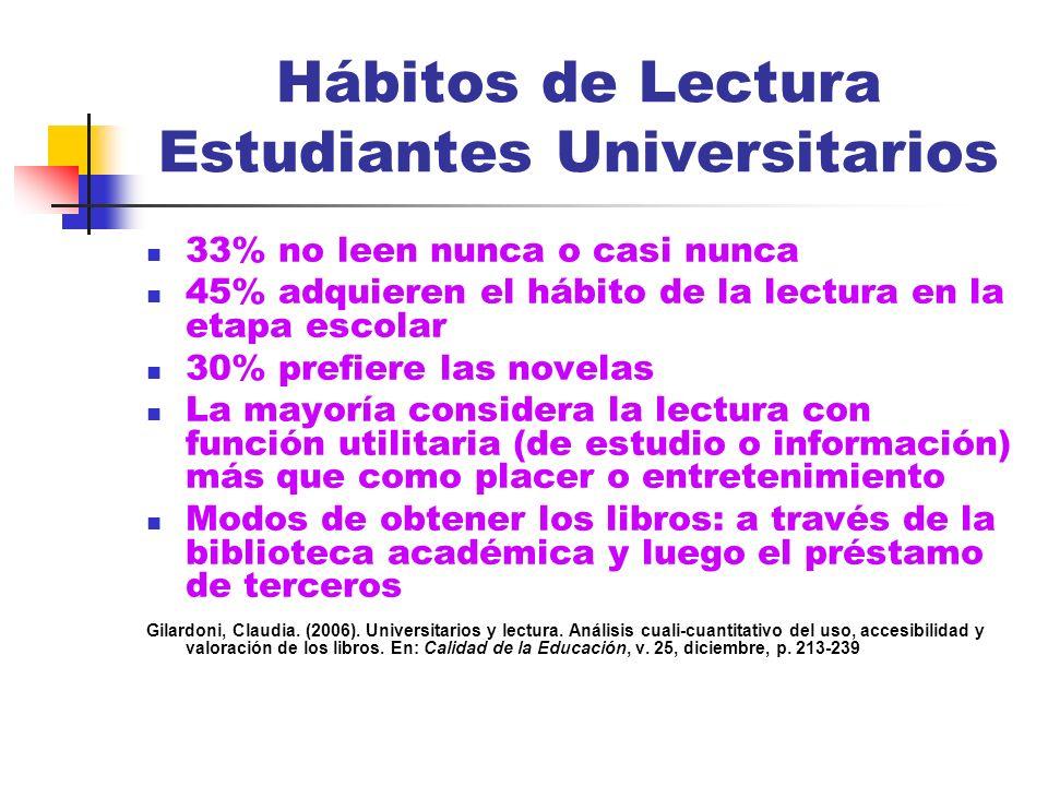 Hábitos de Lectura Estudiantes Universitarios