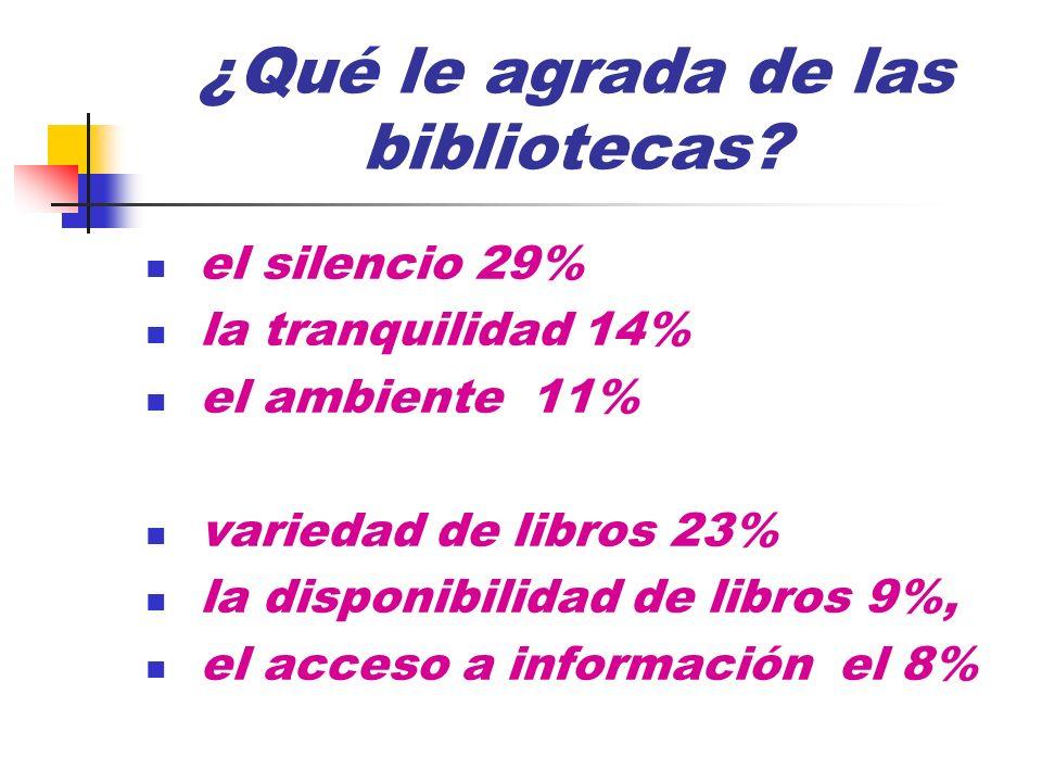 ¿Qué le agrada de las bibliotecas