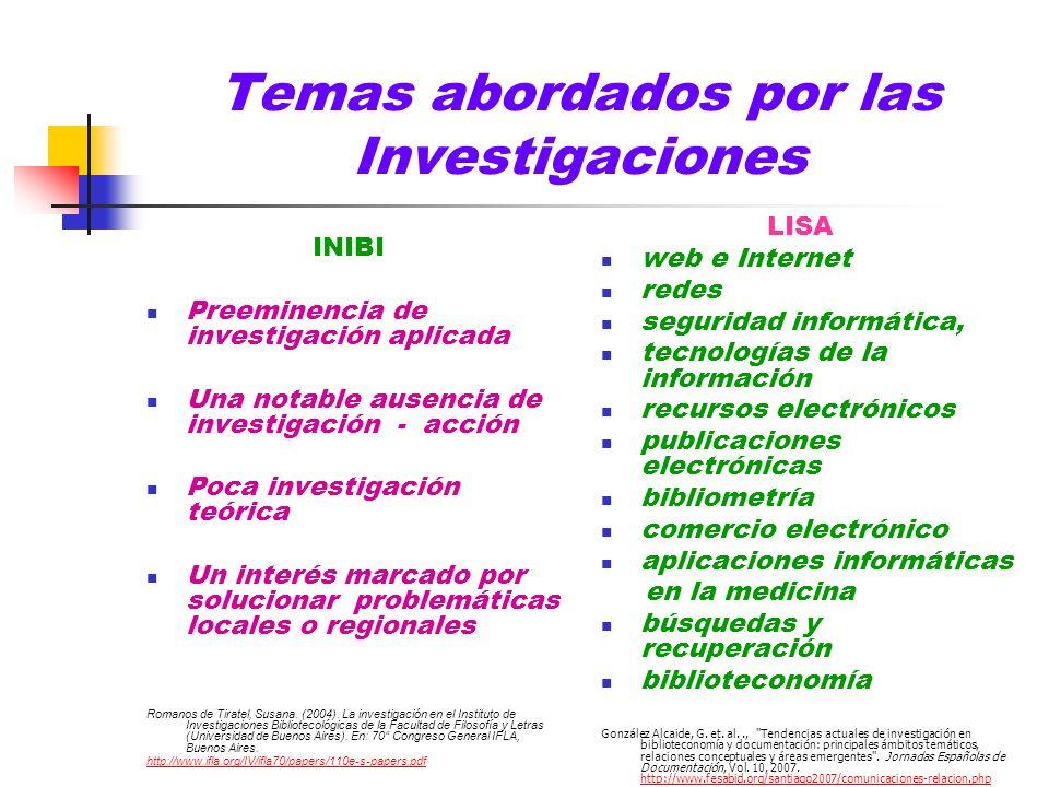 Temas abordados por las Investigaciones