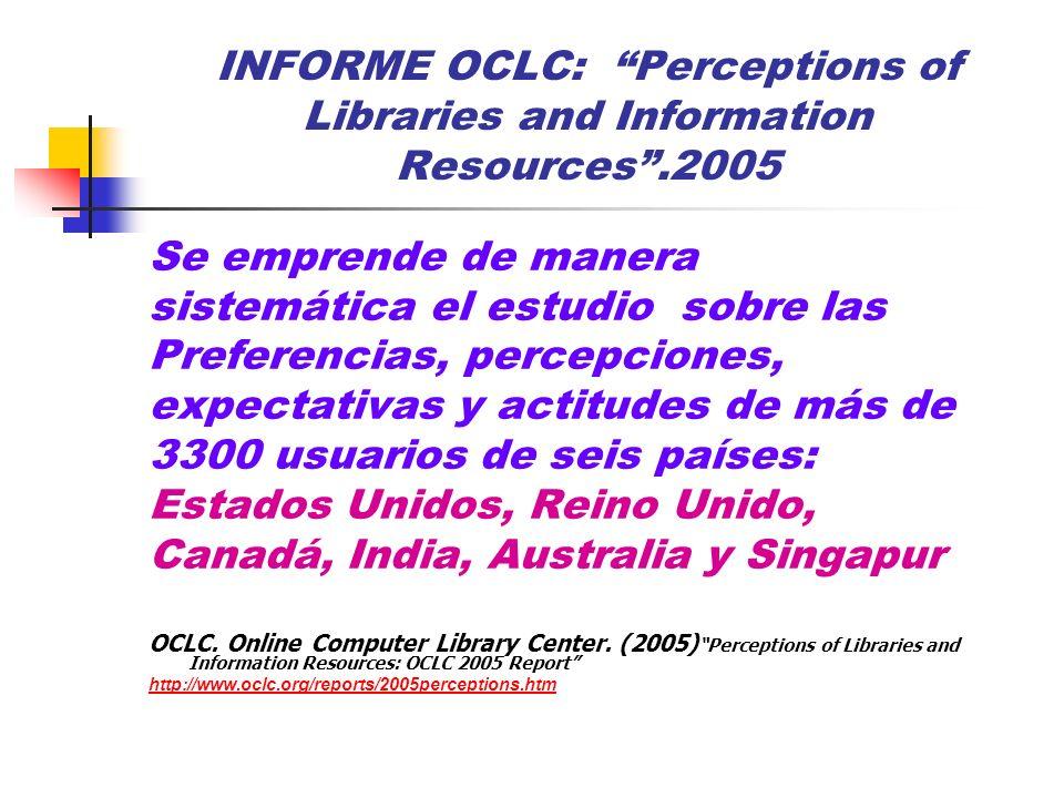 sistemática el estudio sobre las Preferencias, percepciones,