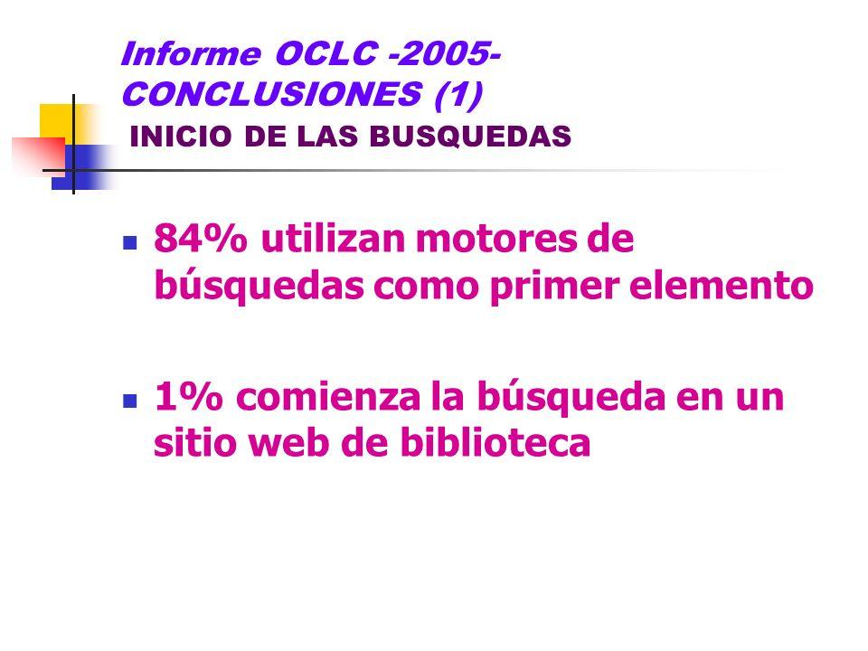 Informe OCLC -2005- CONCLUSIONES (1) INICIO DE LAS BUSQUEDAS