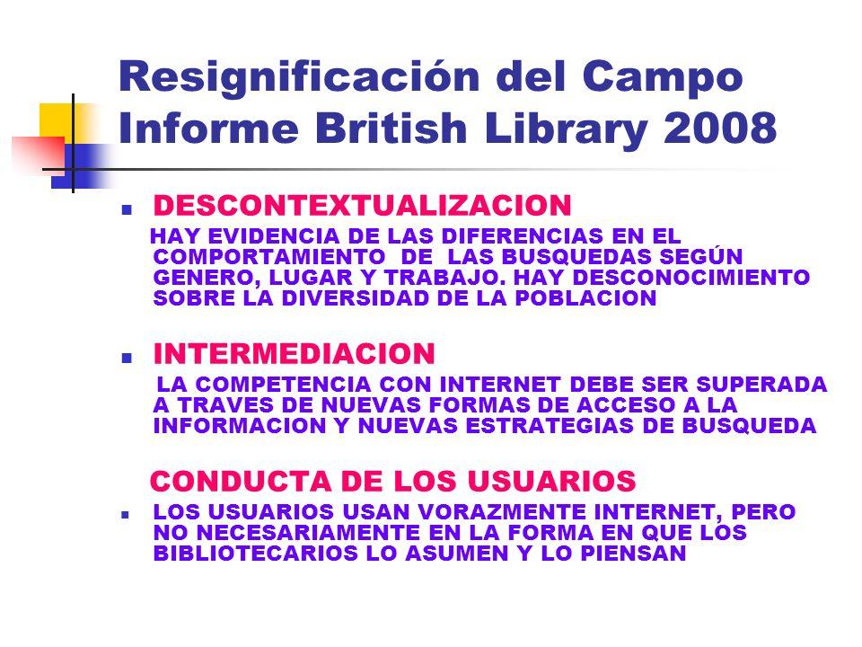 Resignificación del Campo Informe British Library 2008