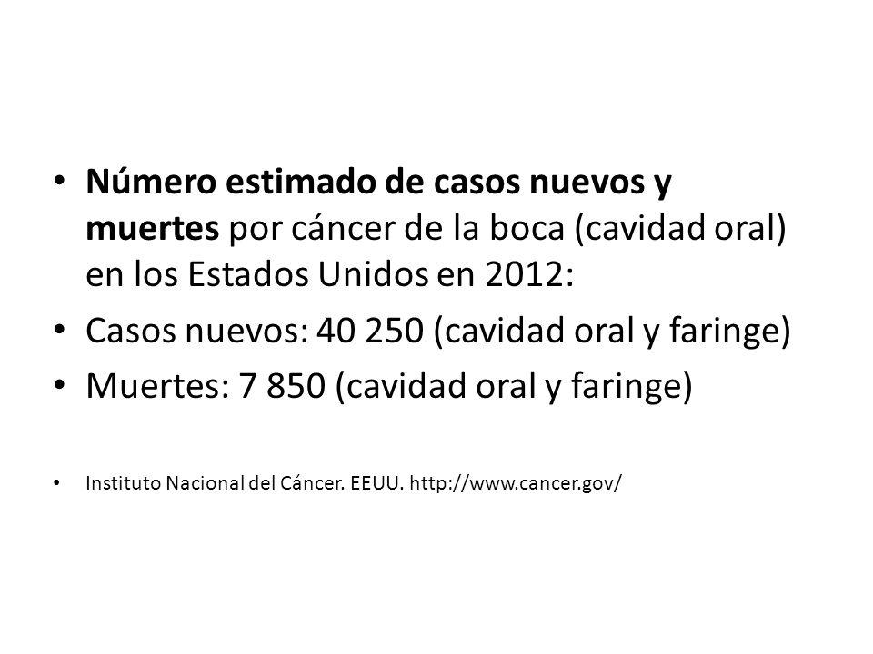 Casos nuevos: 40 250 (cavidad oral y faringe)