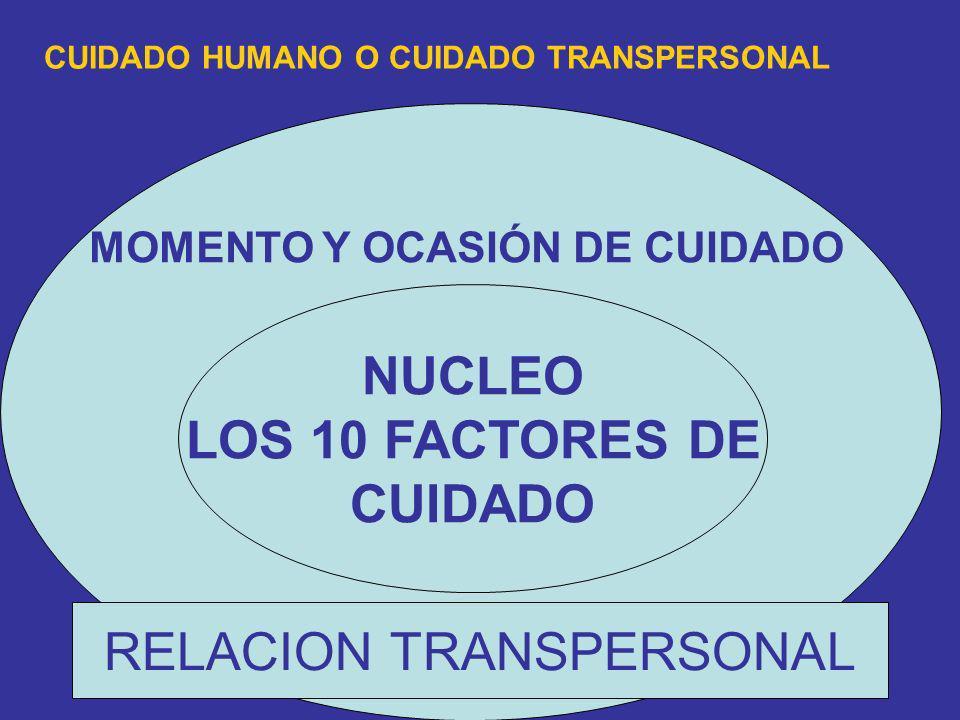 RELACION TRANSPERSONAL