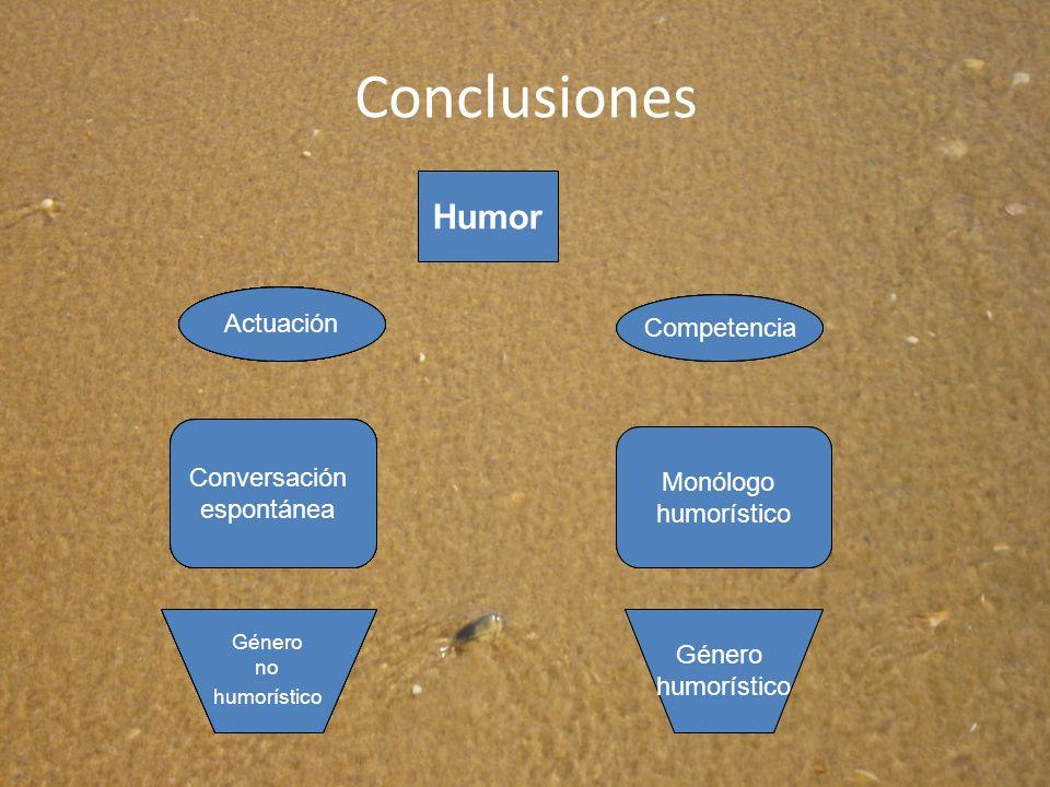 Conclusiones Humor Humor Humor Humor Humor Humor Humor Humor Actuación