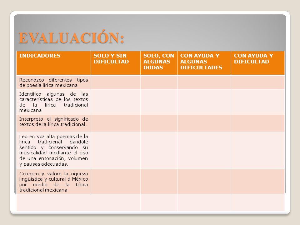 EVALUACIÓN: INDICADORES SOLO Y SIN DIFICULTAD SOLO, CON ALGUNAS DUDAS