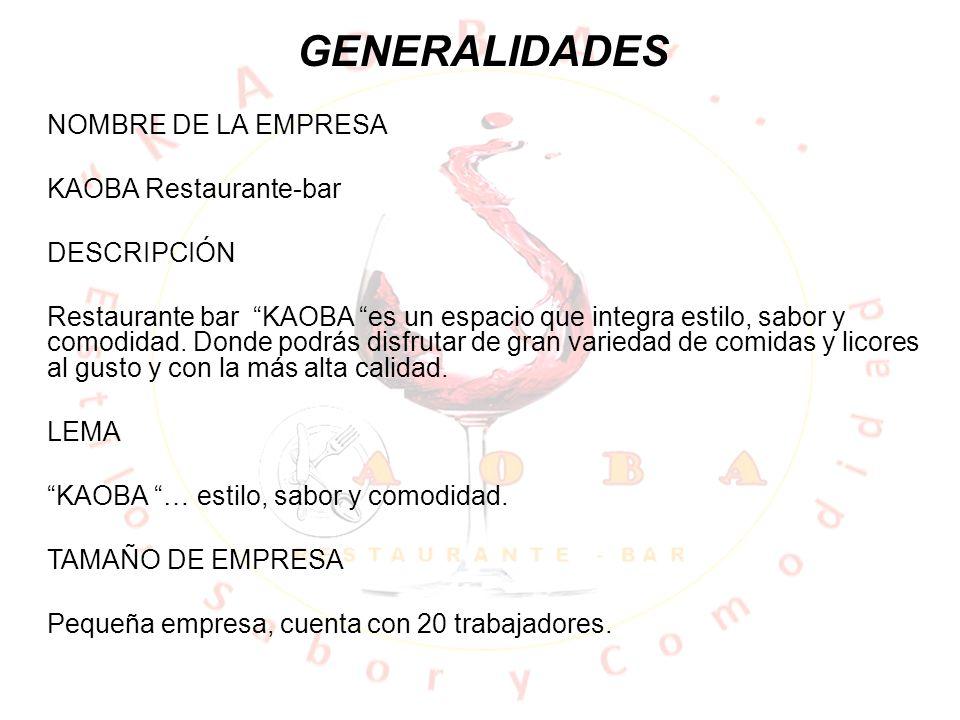GENERALIDADES NOMBRE DE LA EMPRESA KAOBA Restaurante-bar DESCRIPCIÓN