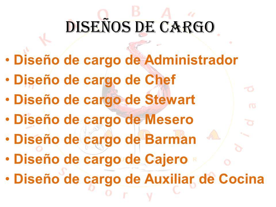 DISEÑOS DE CARGO Diseño de cargo de Administrador