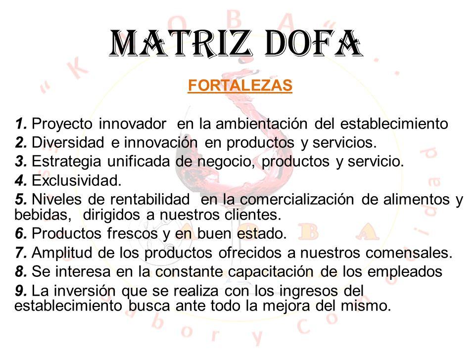 MATRIZ DOFA FORTALEZAS