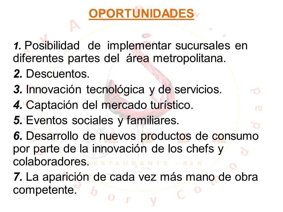 OPORTUNIDADES 2. Descuentos. 3. Innovación tecnológica y de servicios.