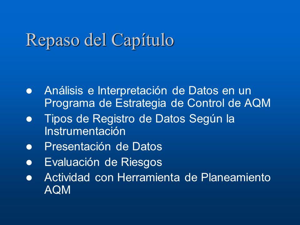 Repaso del Capítulo Análisis e Interpretación de Datos en un Programa de Estrategia de Control de AQM.