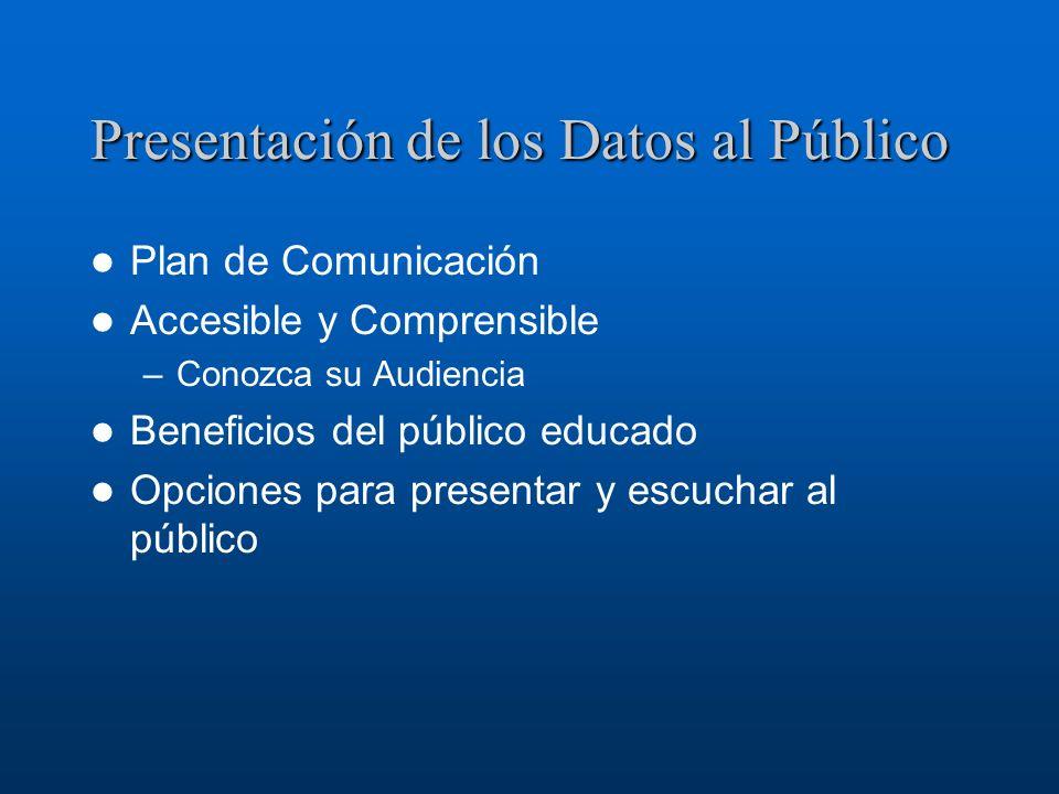 Presentación de los Datos al Público
