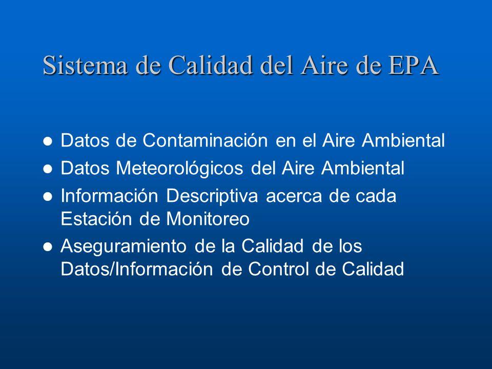Sistema de Calidad del Aire de EPA
