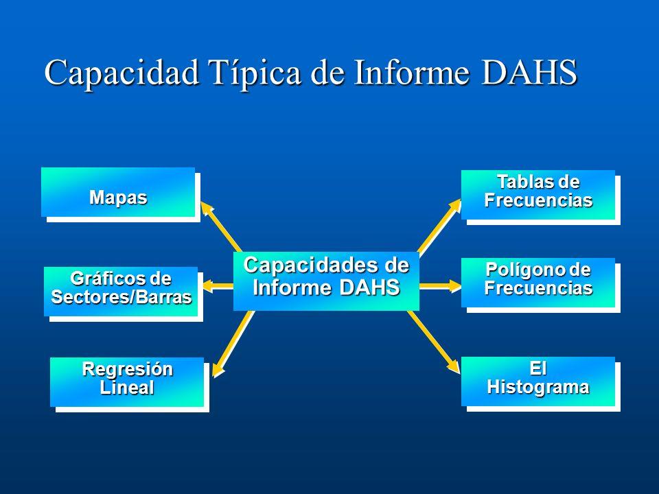 Capacidad Típica de Informe DAHS