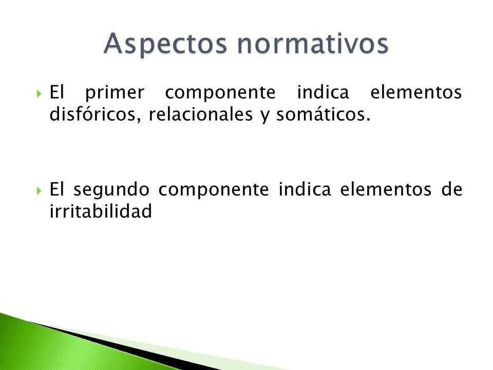 Aspectos normativos El primer componente indica elementos disfóricos, relacionales y somáticos.
