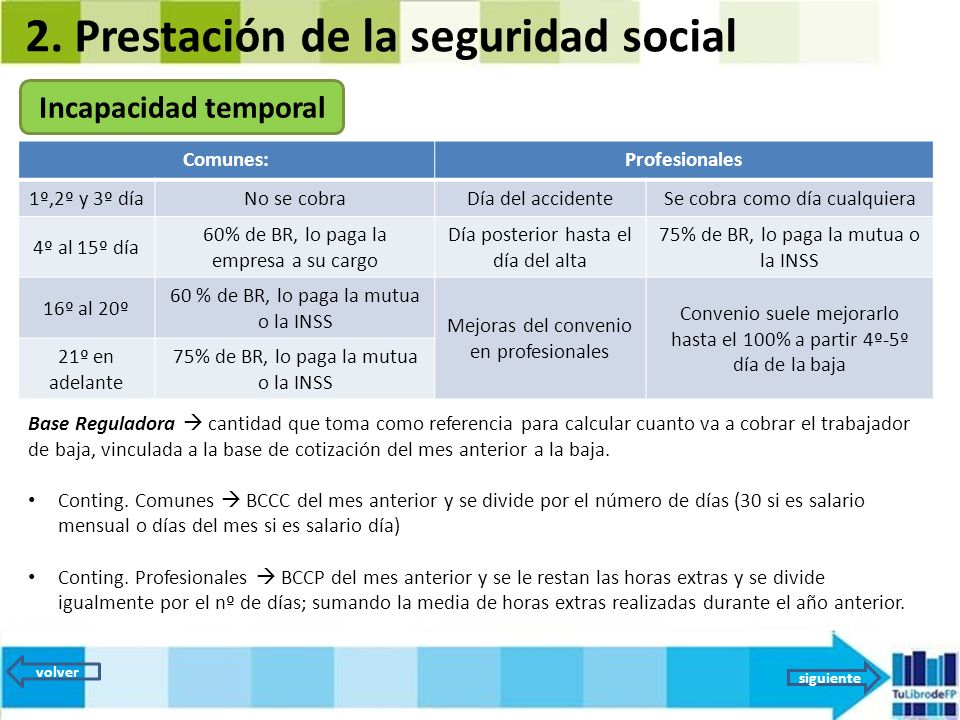 Unidad 7 la seguridad social y el desempleo ppt descargar - Se cobra la pension el mes de fallecimiento ...