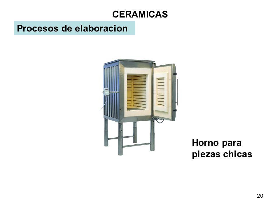 Ceramicas materia prima purificacion recepcion y for Ceramicas para piezas