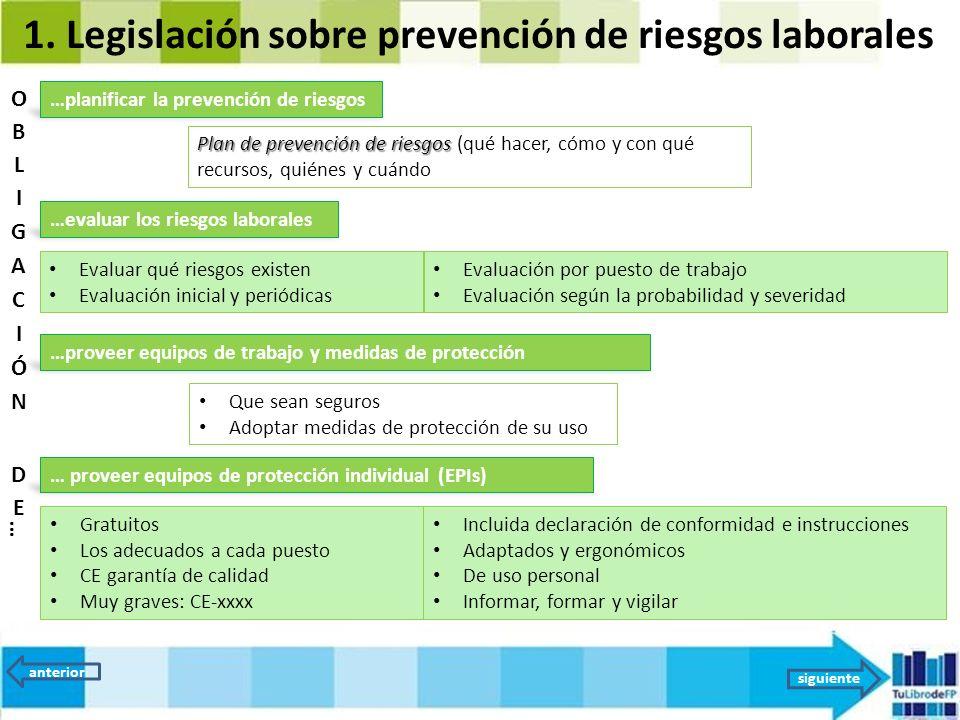 Unidad 9 la prevenci n de riesgos legislaci n y for Prevencion de riesgos laborales en la oficina