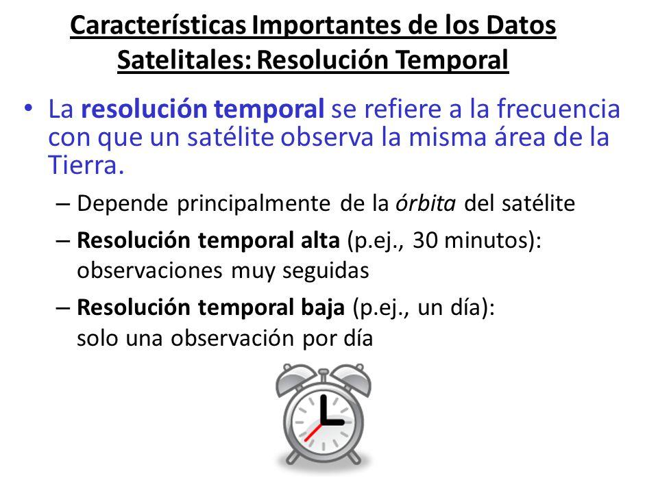 Características Importantes de los Datos Satelitales: Resolución Temporal