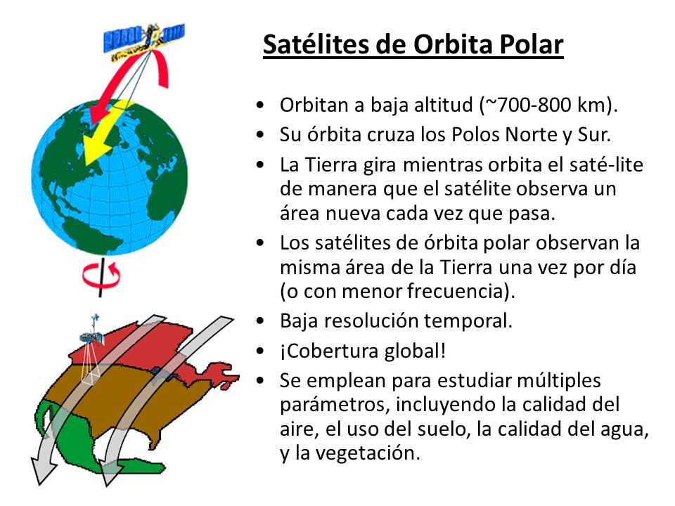 Satélites de Orbita Polar